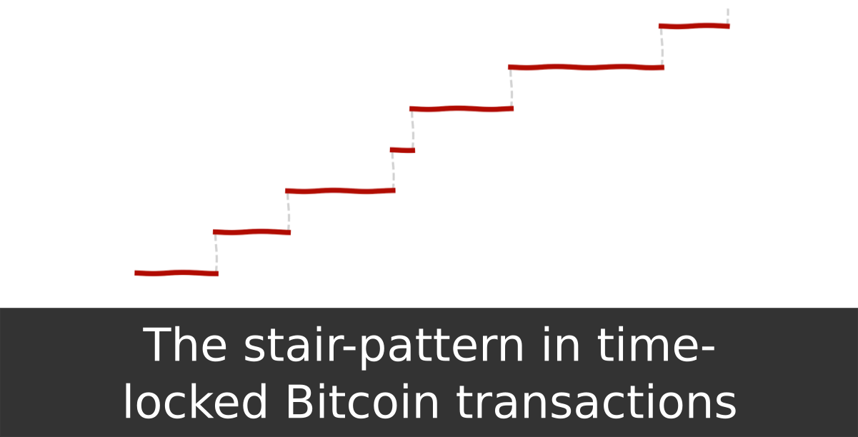 Image for The stair-pattern in time-locked Bitcoin transactions
