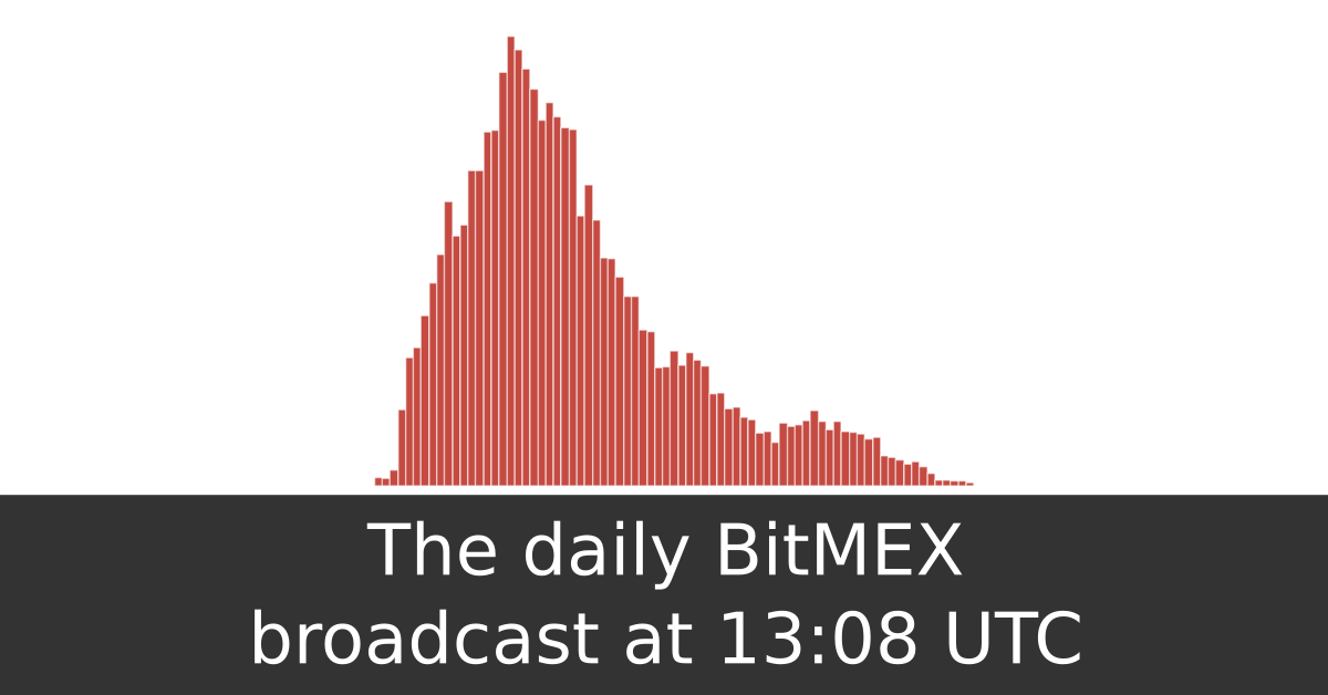 Image for The daily BitMEX broadcast at 13:08 UTC